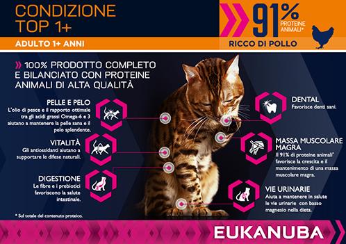 eukanuba_adulto_alimento_secco_per_gatti_ricco_di_pollo_con_fegato_rtp_pt1