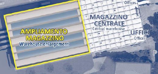 Vitakraft Italia sede